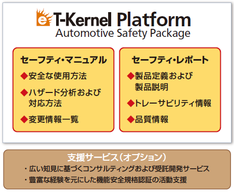 eT-Kernel Platform Automotive Safety Pachage構成